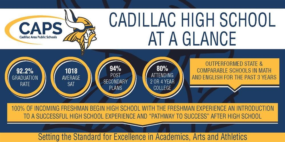 Cadillac High School at a glance information on graduation rates call for more information 231-876-5000