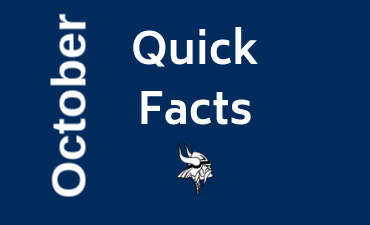 October Quick Facts
