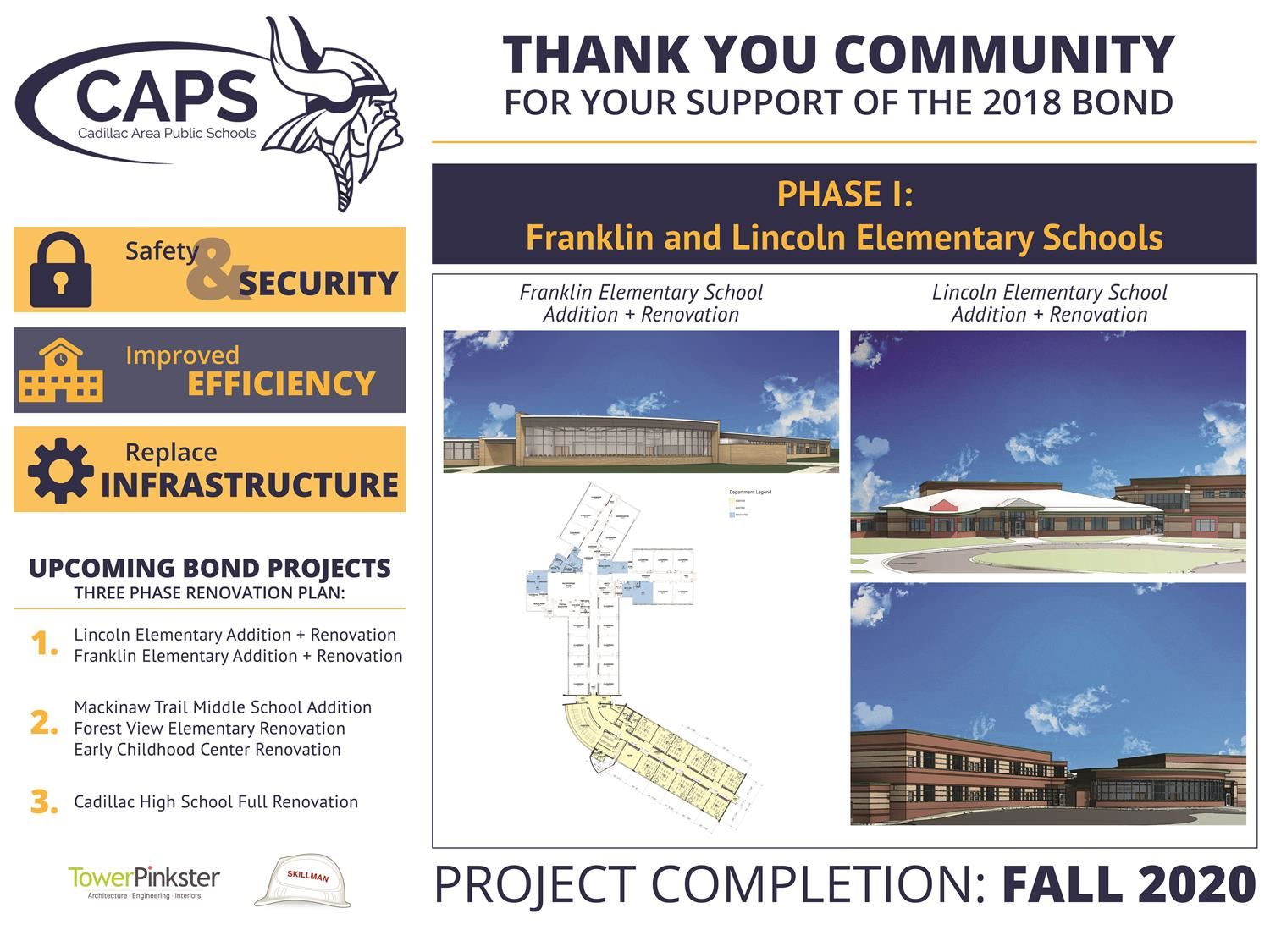Thank you CAPS Community for Support of the 2018 Bond.  Project Completion Fall 2020